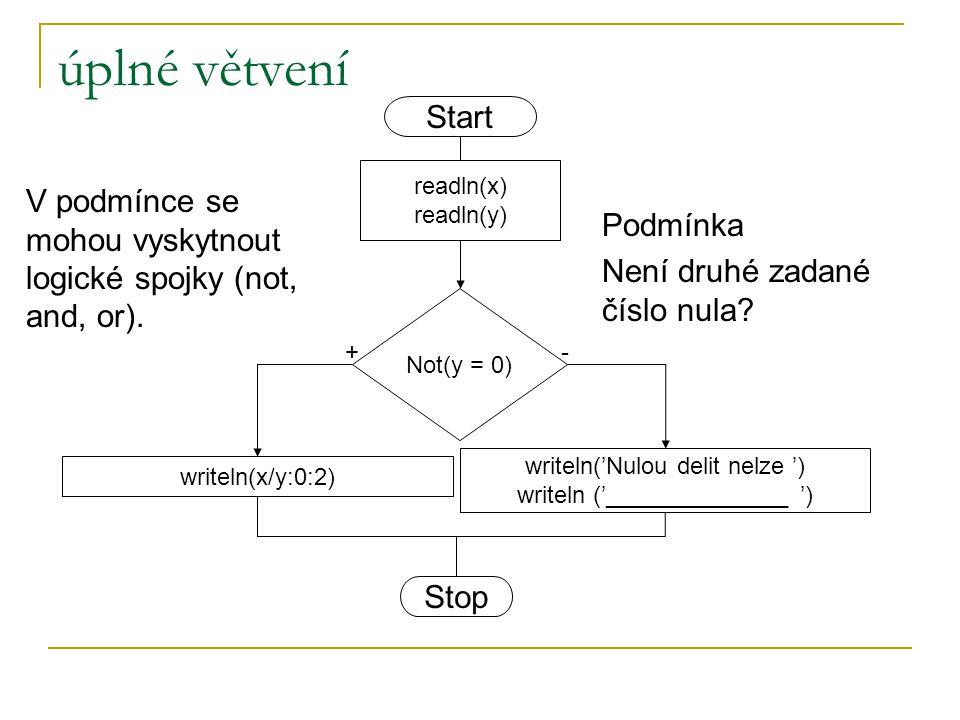 úplné větvení Start. readln(x) readln(y) V podmínce se mohou vyskytnout logické spojky (not, and, or).