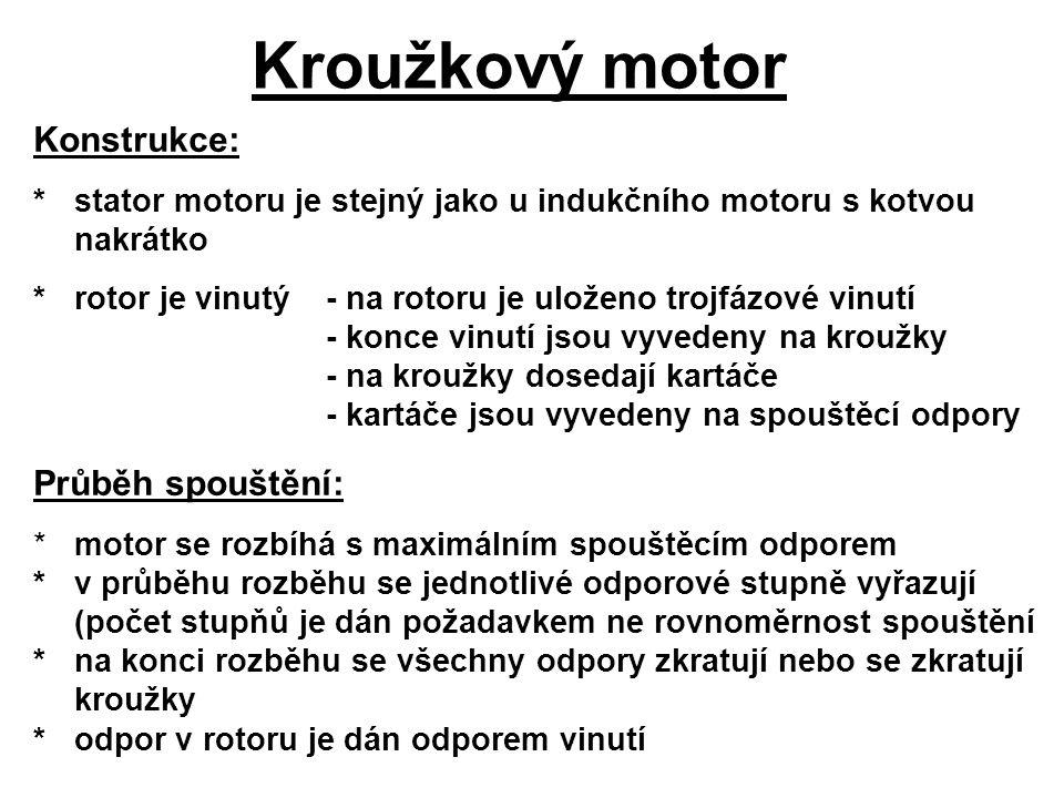 Kroužkový motor Konstrukce: Průběh spouštění: