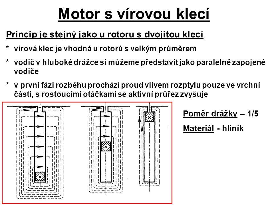 Motor s vírovou klecí Princip je stejný jako u rotoru s dvojitou klecí