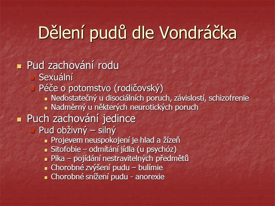 Dělení pudů dle Vondráčka