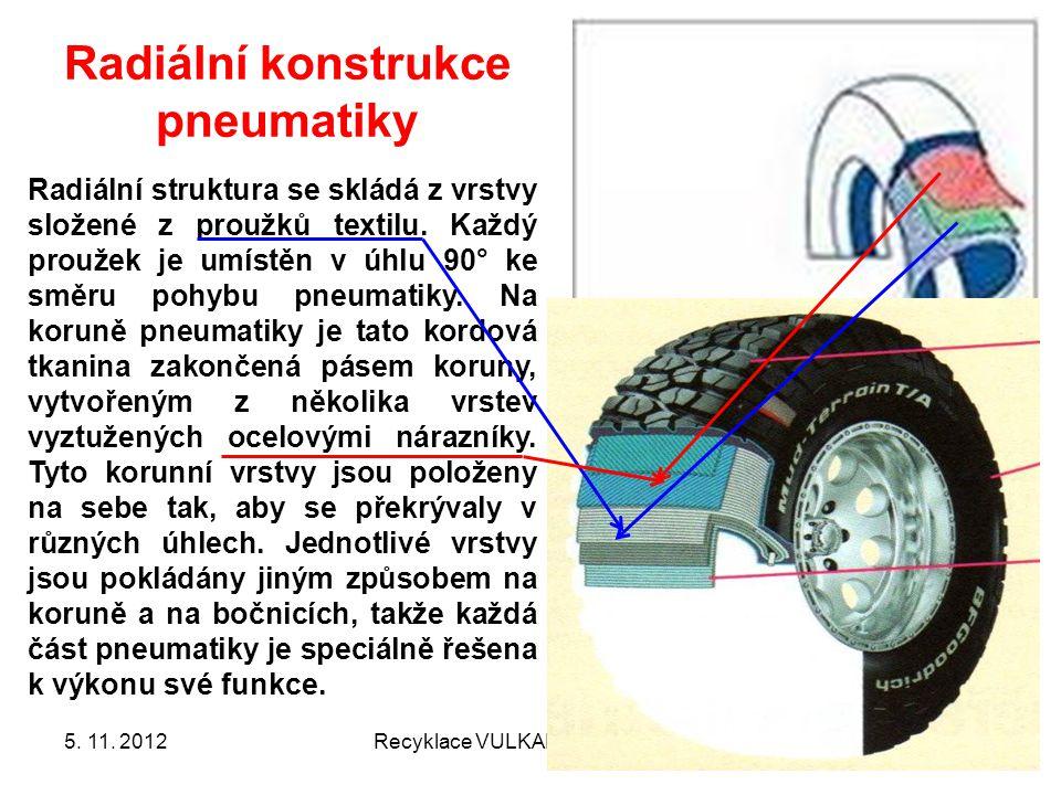 Radiální konstrukce pneumatiky