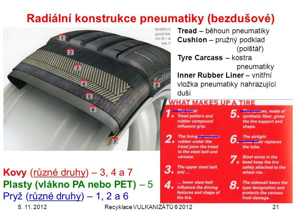 Radiální konstrukce pneumatiky (bezdušové)