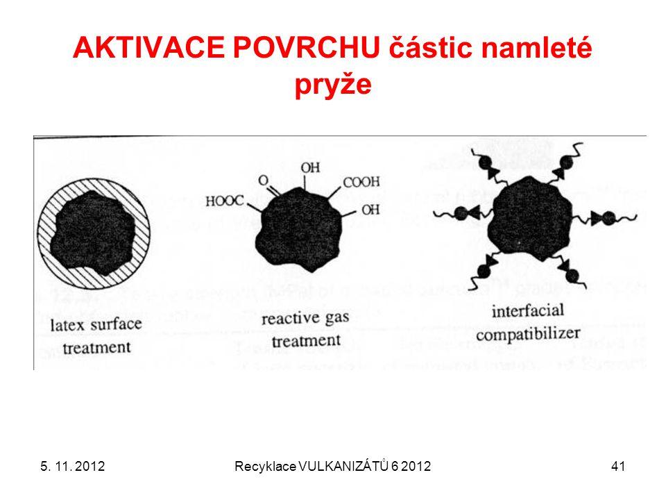 AKTIVACE POVRCHU částic namleté pryže