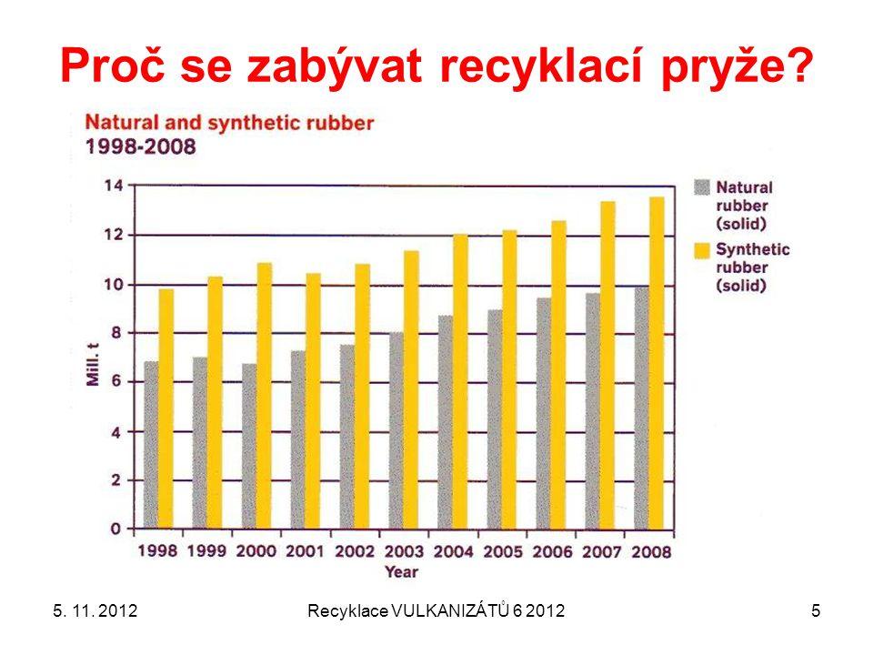 Proč se zabývat recyklací pryže