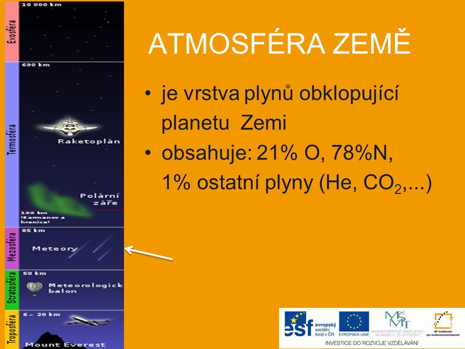 ATMOSFÉRA ZEMĚ je vrstva plynů obklopující planetu Zemi