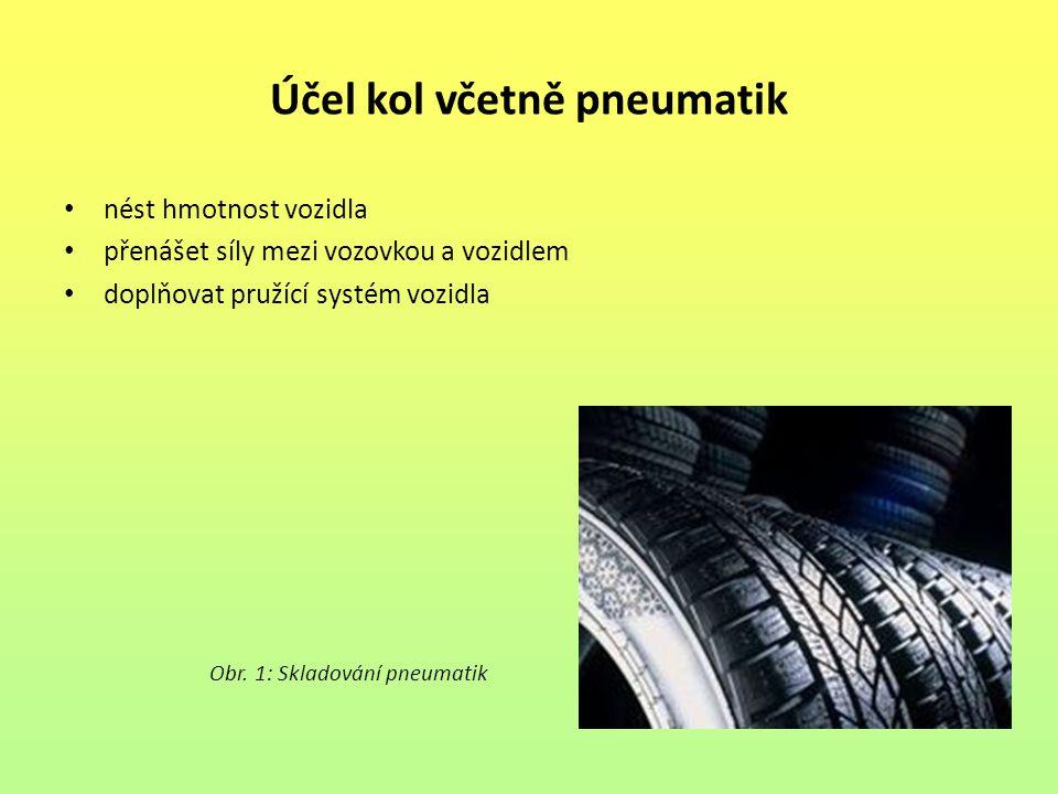 Účel kol včetně pneumatik