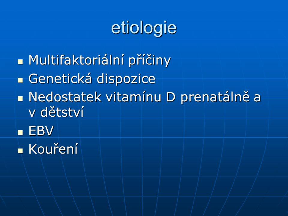 etiologie Multifaktoriální příčiny Genetická dispozice
