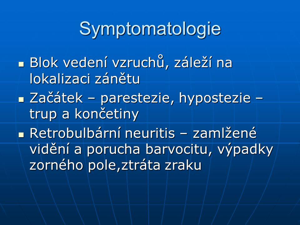 Symptomatologie Blok vedení vzruchů, záleží na lokalizaci zánětu