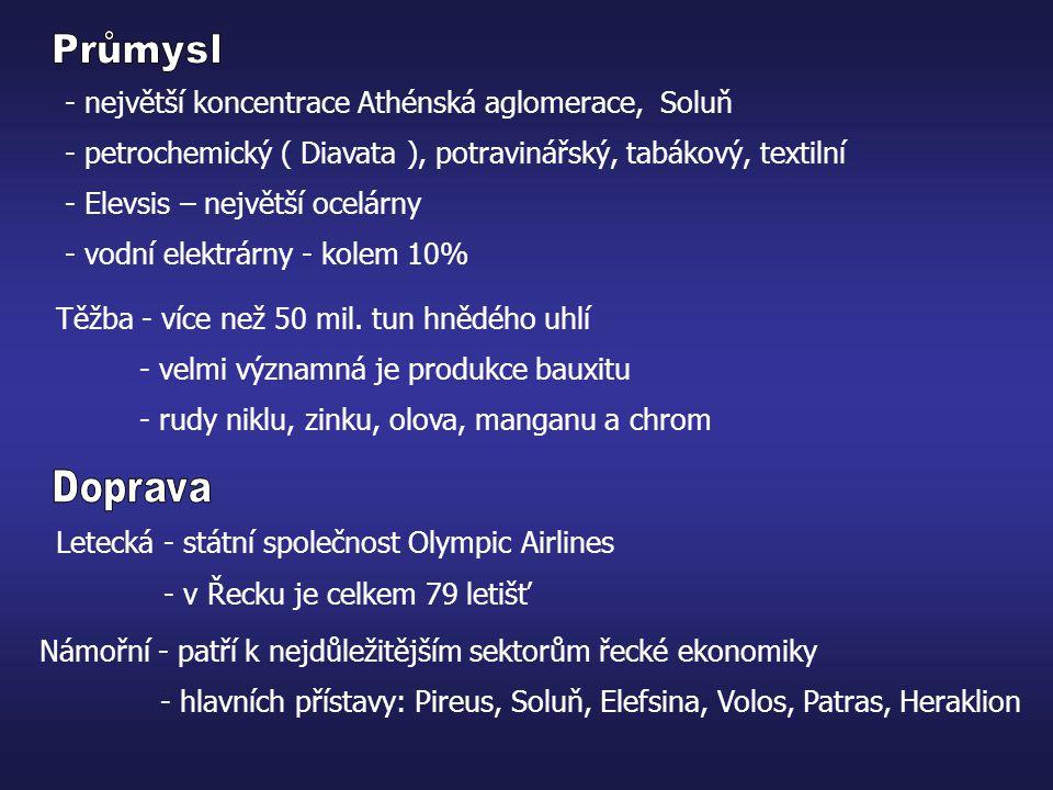 Průmysl Doprava - největší koncentrace Athénská aglomerace, Soluň
