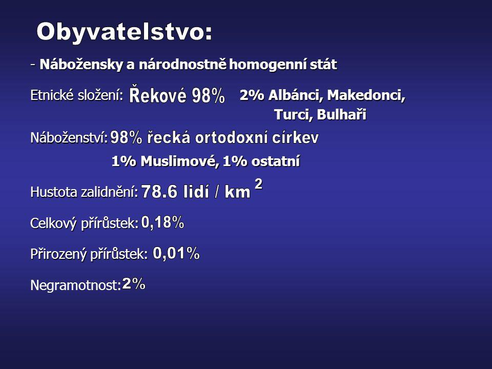 98% řecká ortodoxní církev