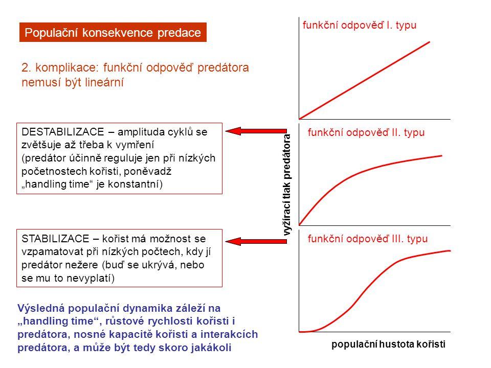 Populační konsekvence predace