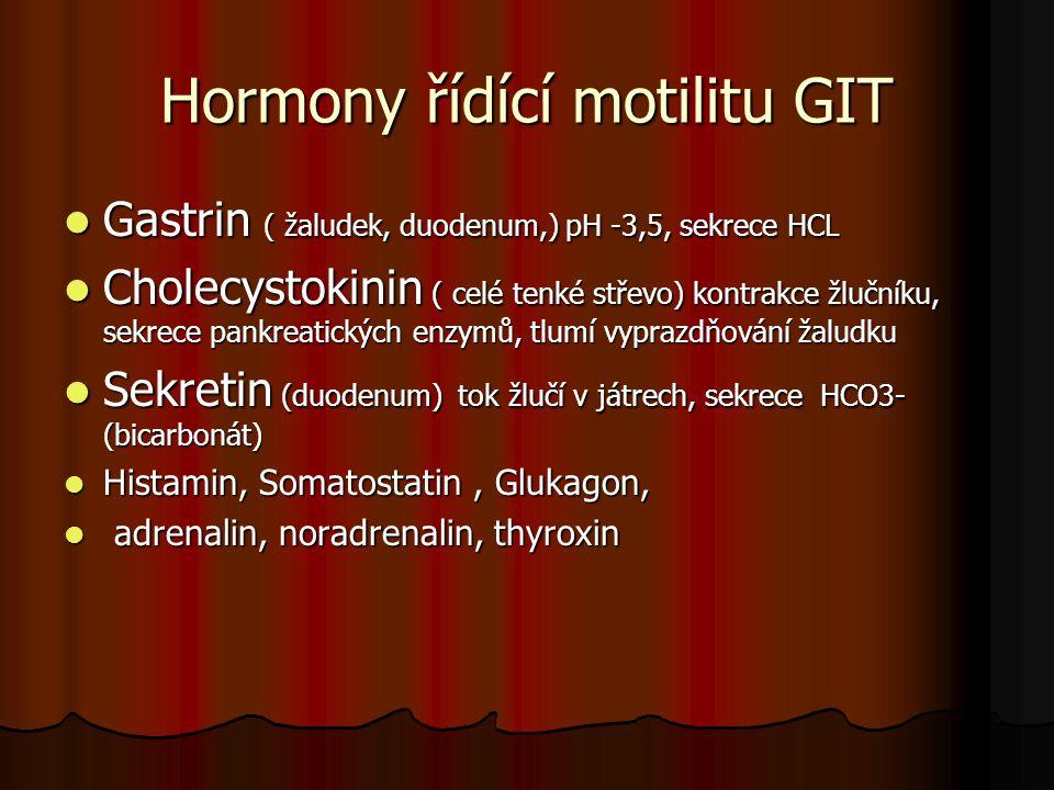 Hormony řídící motilitu GIT