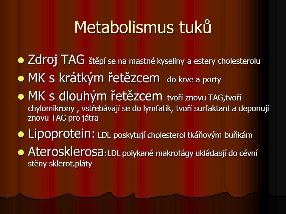 Metabolismus tuků Zdroj TAG štěpí se na mastné kyseliny a estery cholesterolu. MK s krátkým řetězcem do krve a porty.