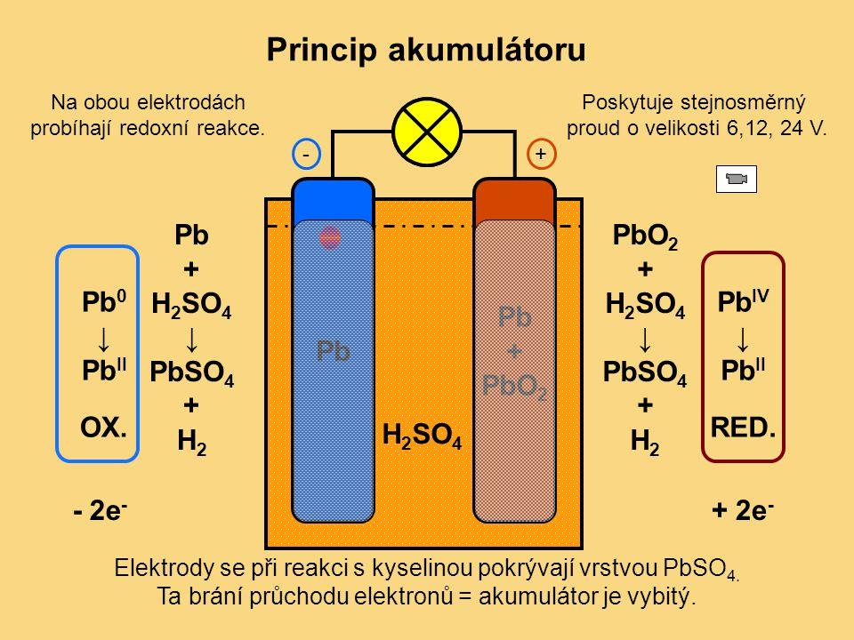 Princip akumulátoru Pb Pb + PbO2 Pb + H2SO4 ↓ PbSO4 + H2