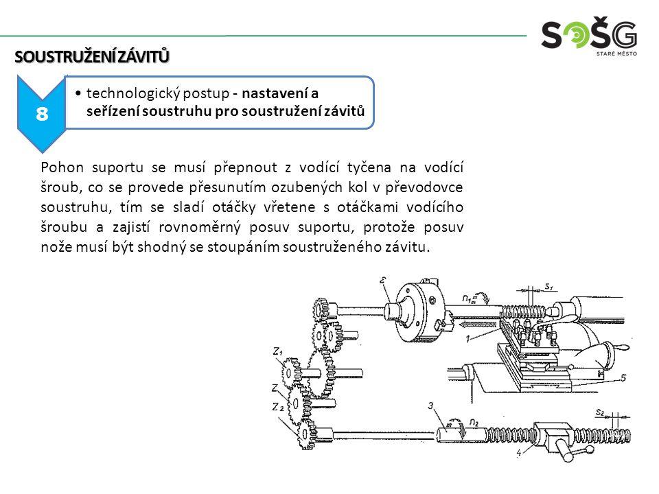 Soustružení závitů 8. technologický postup - nastavení a seřízení soustruhu pro soustružení závitů.