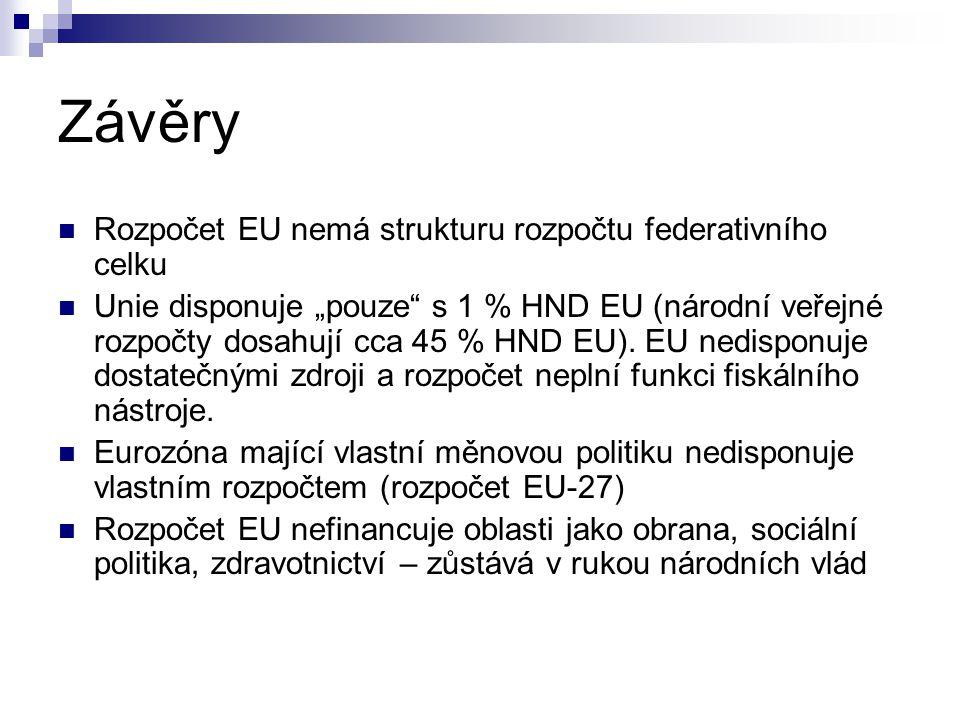 Závěry Rozpočet EU nemá strukturu rozpočtu federativního celku