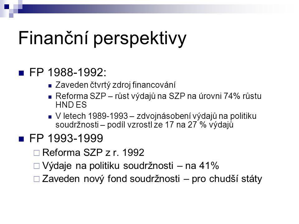 Finanční perspektivy FP 1988-1992: FP 1993-1999 Reforma SZP z r. 1992