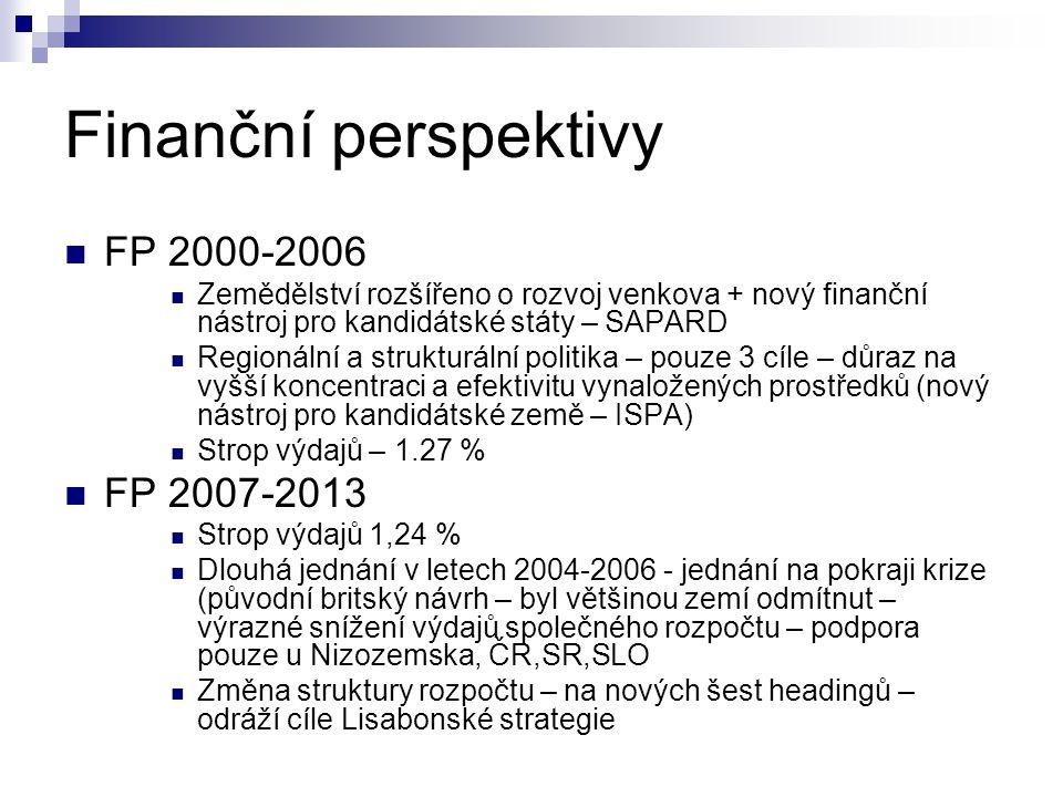 Finanční perspektivy FP 2000-2006 FP 2007-2013