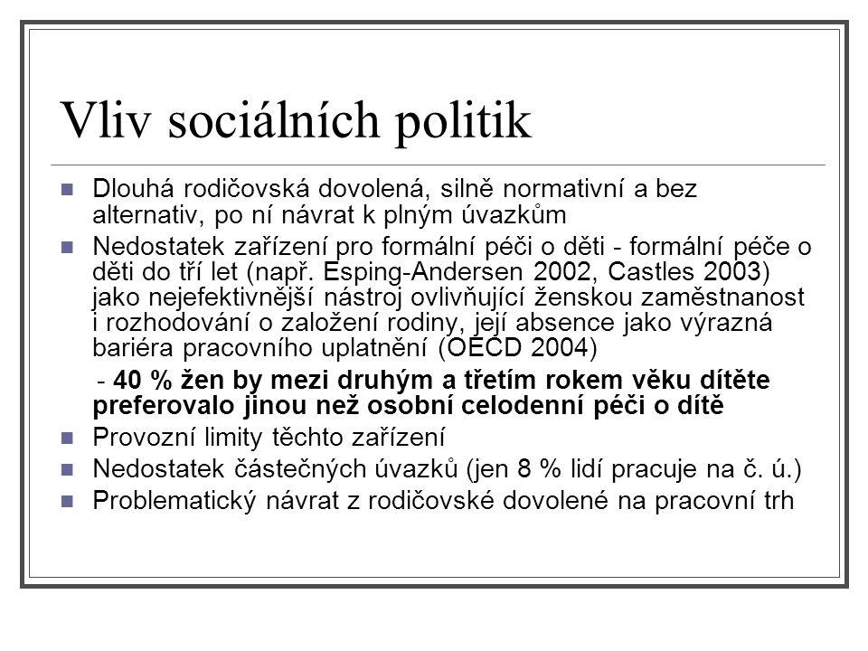 Vliv sociálních politik
