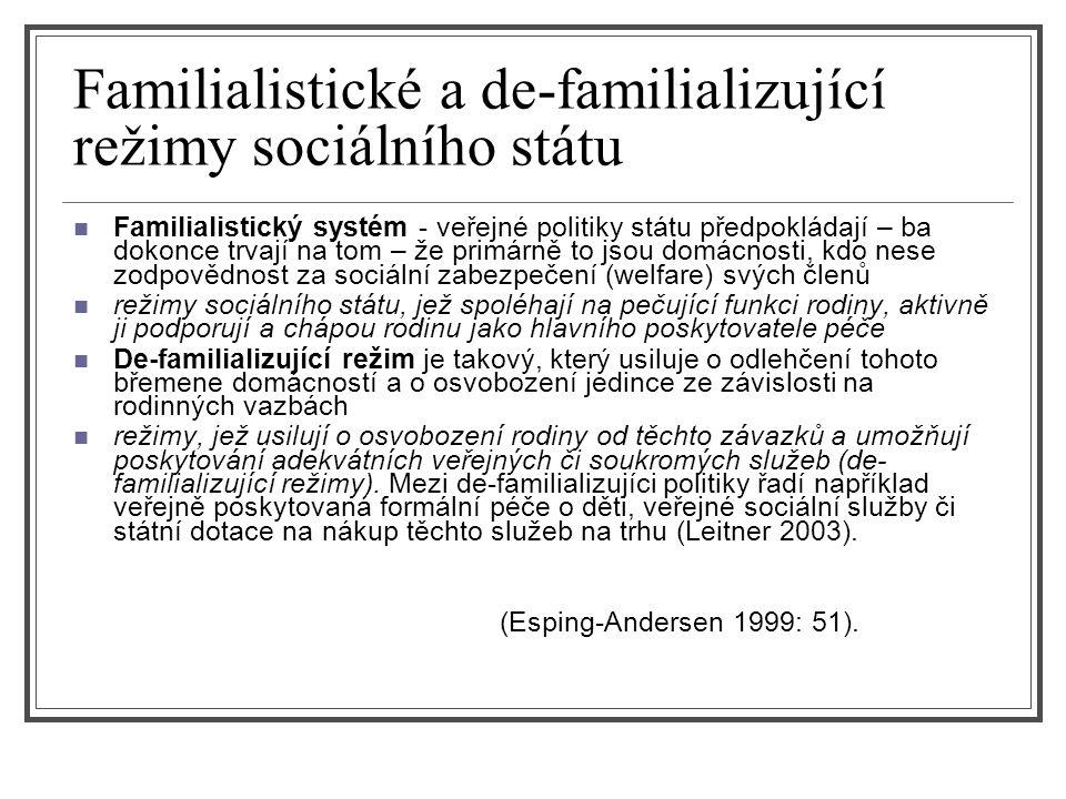 Familialistické a de-familializující režimy sociálního státu