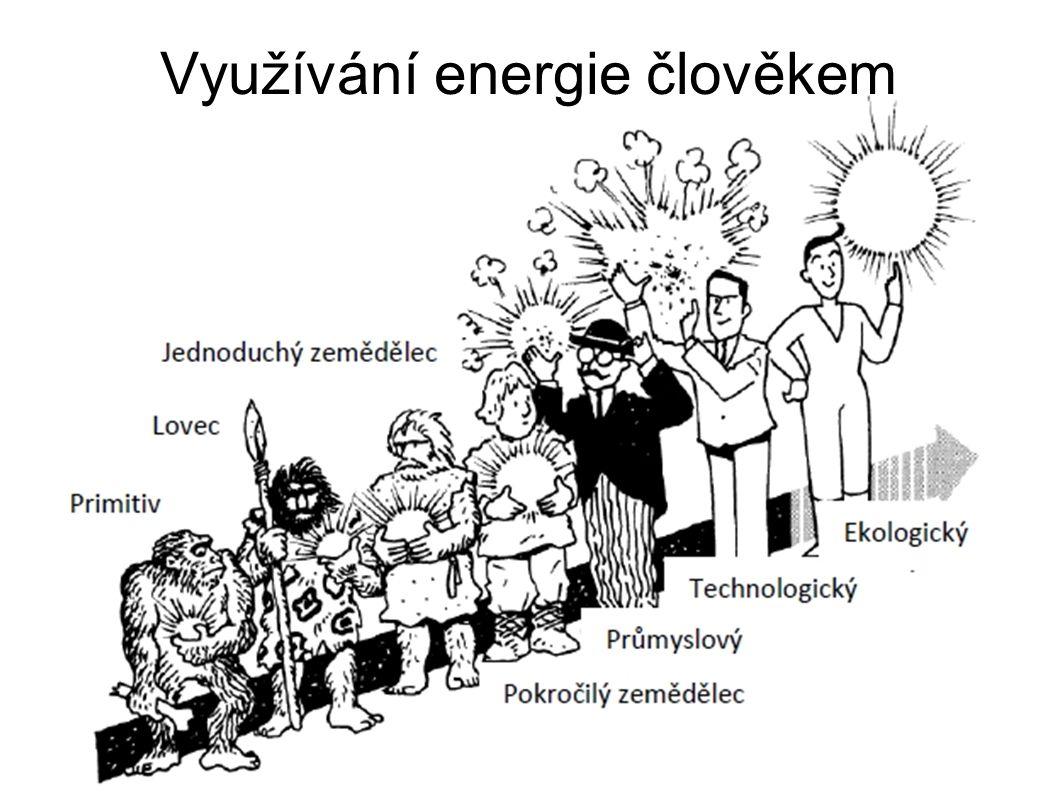 Využívání energie člověkem
