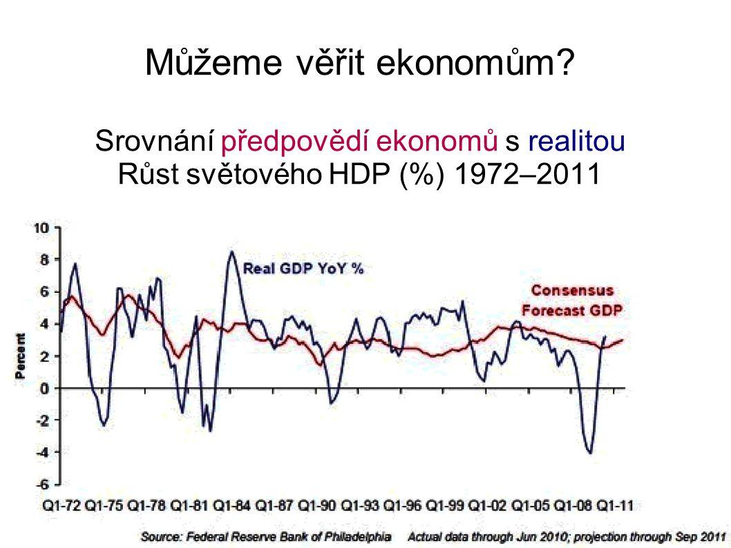 Můžeme věřit ekonomům Srovnání předpovědí ekonomů s realitou Růst světového HDP (%) 1972–2011