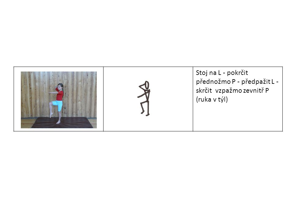 Stoj na L - pokrčit přednožmo P - předpažit L - skrčit vzpažmo zevnitř P (ruka v týl)