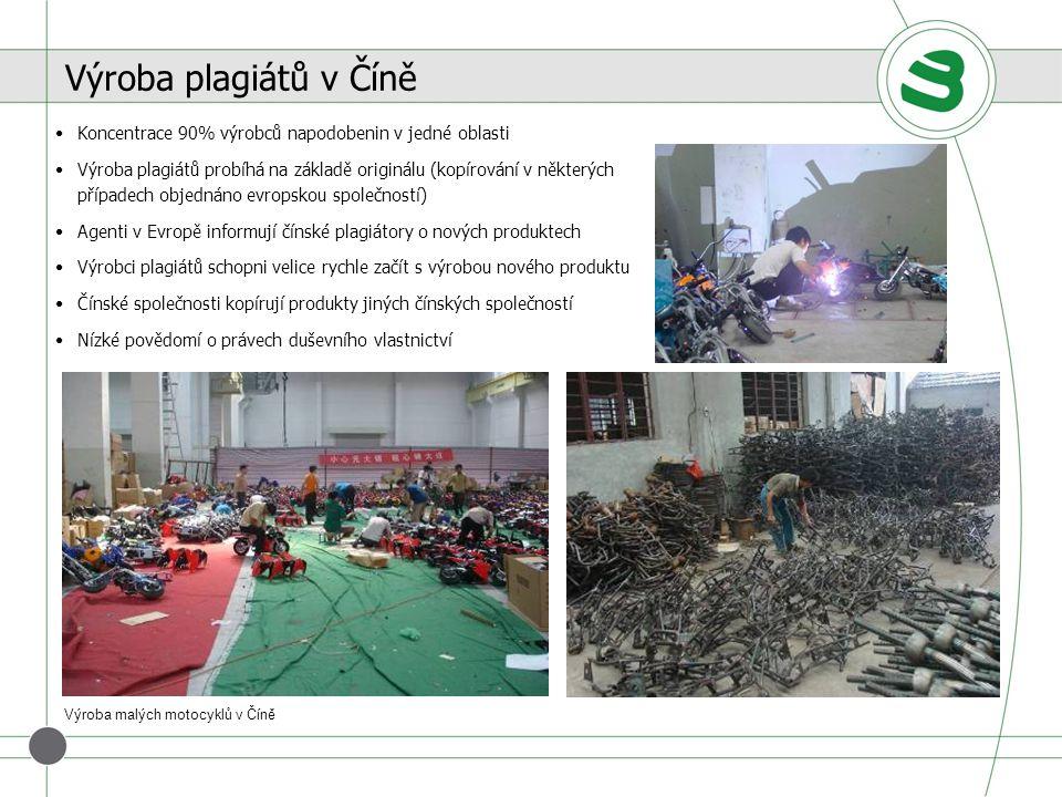 Výroba plagiátů v Číně Koncentrace 90% výrobců napodobenin v jedné oblasti.