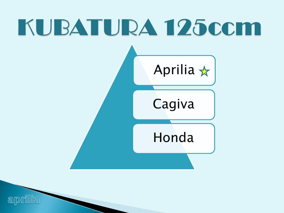 KUBATURA 125ccm Aprilia Cagiva Honda aprilia