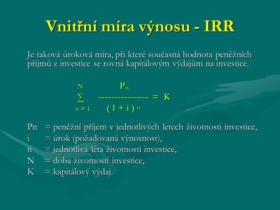 Vnitřní míra výnosu - IRR