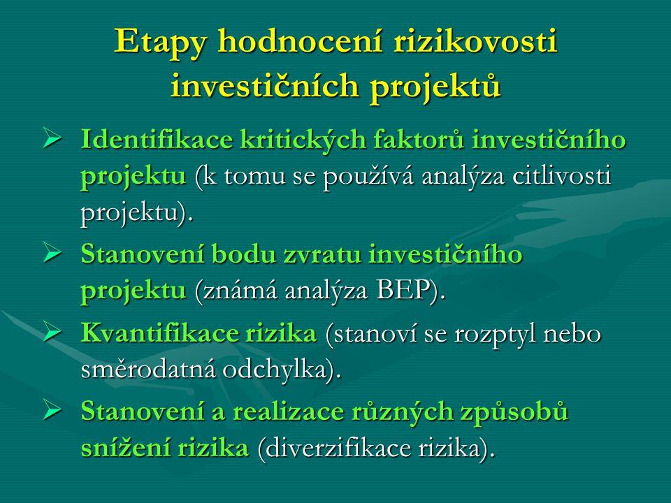Etapy hodnocení rizikovosti investičních projektů