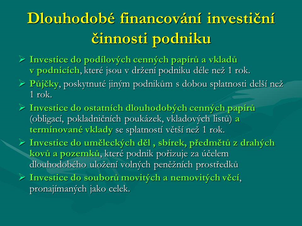 Dlouhodobé financování investiční činnosti podniku