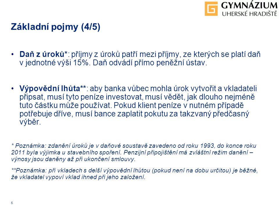 Základní pojmy (4/5) Daň z úroků*: příjmy z úroků patří mezi příjmy, ze kterých se platí daň v jednotné výši 15%. Daň odvádí přímo peněžní ústav.