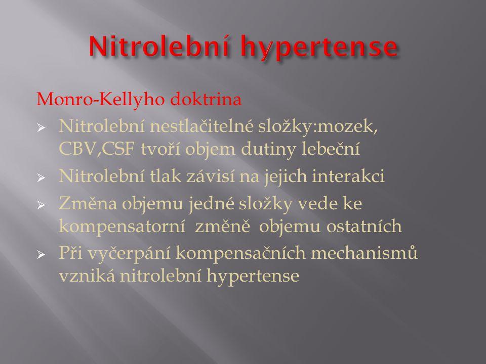 Nitrolební hypertense