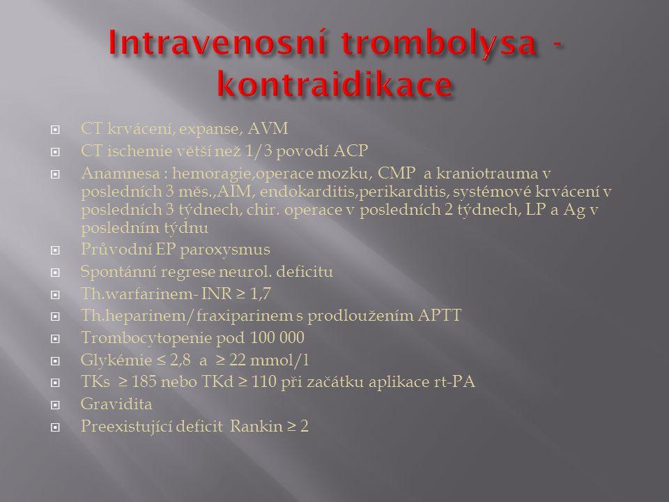 Intravenosní trombolysa -kontraidikace