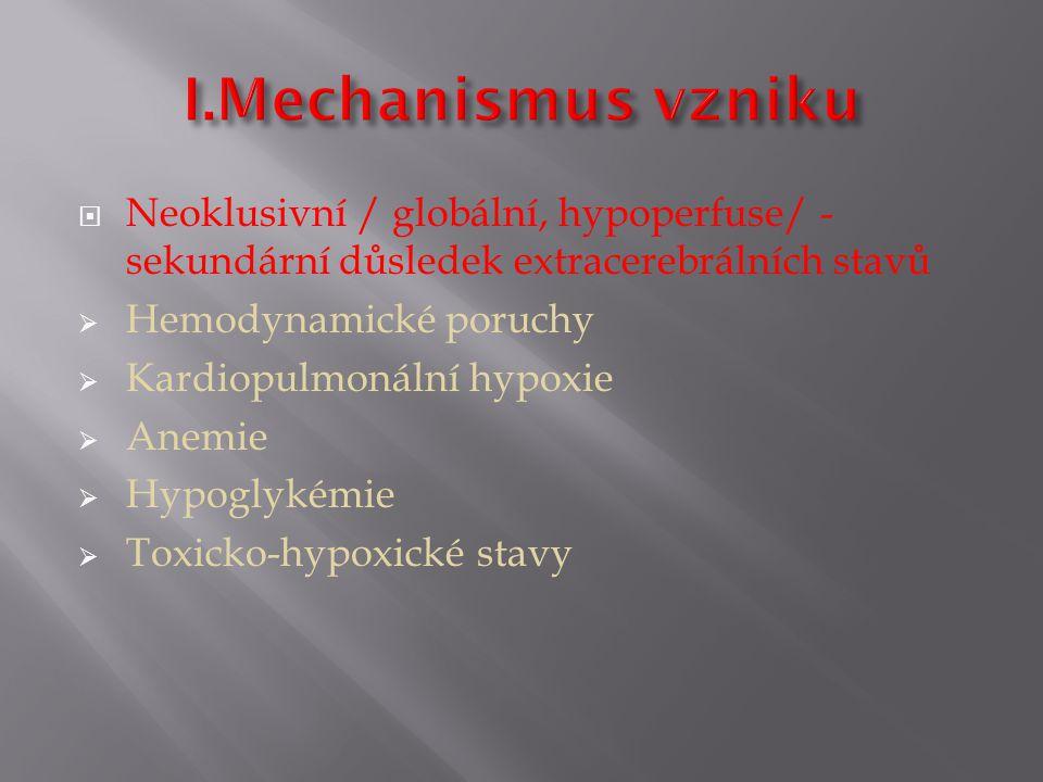 I.Mechanismus vzniku Neoklusivní / globální, hypoperfuse/ - sekundární důsledek extracerebrálních stavů.