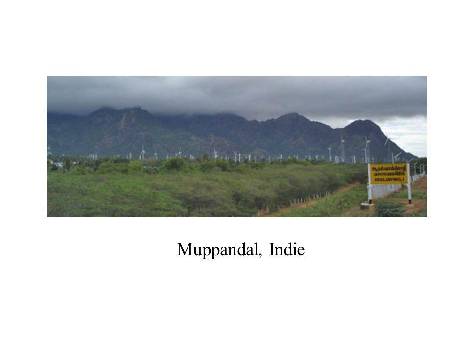 Muppandal, Indie
