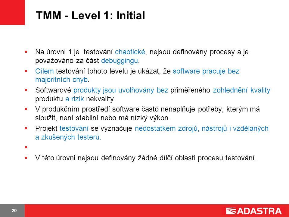 TMM - Level 1: Initial Na úrovni 1 je testování chaotické, nejsou definovány procesy a je považováno za část debuggingu.