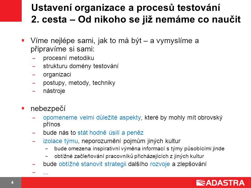 Ustavení organizace a procesů testování 2