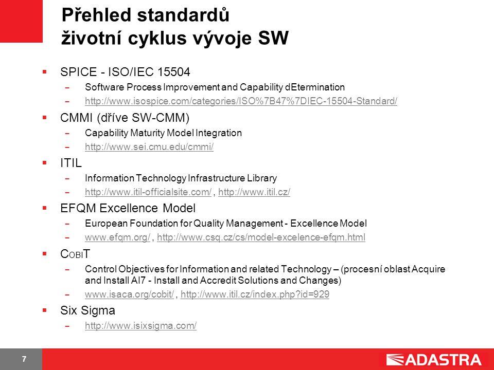 Přehled standardů životní cyklus vývoje SW
