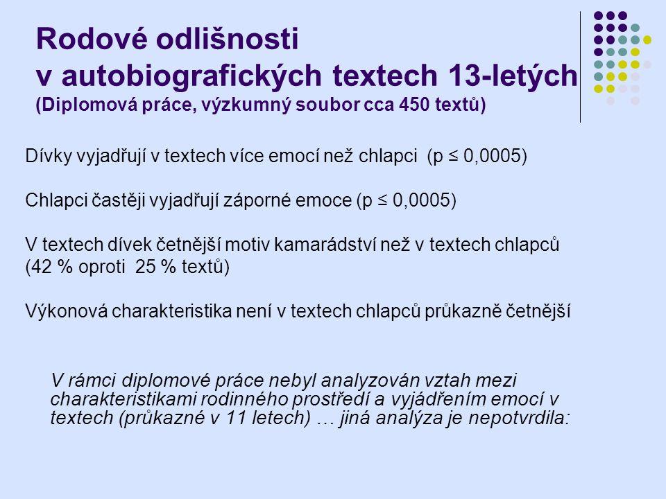Rodové odlišnosti v autobiografických textech 13-letých (Diplomová práce, výzkumný soubor cca 450 textů)