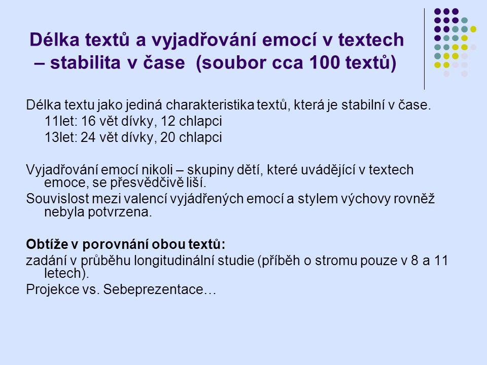 Délka textů a vyjadřování emocí v textech – stabilita v čase (soubor cca 100 textů)