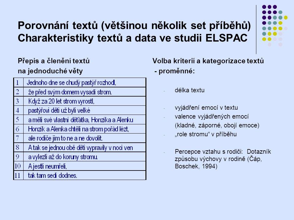 Porovnání textů (většinou několik set příběhů) Charakteristiky textů a data ve studii ELSPAC
