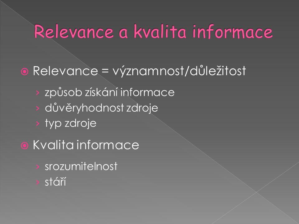 Relevance a kvalita informace