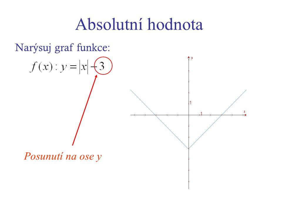 Absolutní hodnota Narýsuj graf funkce: Posunutí na ose y