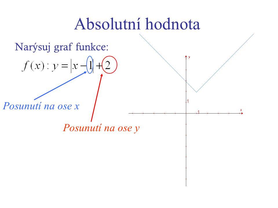 Absolutní hodnota Narýsuj graf funkce: Posunutí na ose x