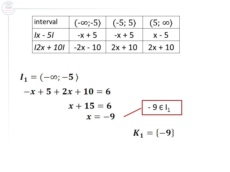 (-∞;-5〉 (-5; 5〉 (5; ∞〉 Іx - 5І -x + 5 x - 5 І2x + 10І -2x - 10 2x + 10