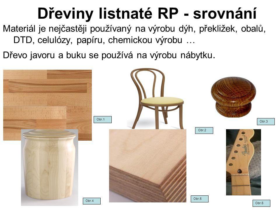 Dřeviny listnaté RP - srovnání