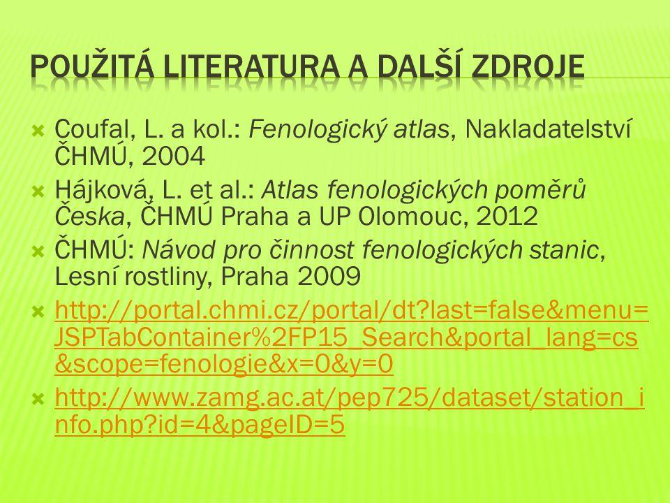 Použitá literatura a další zdroje