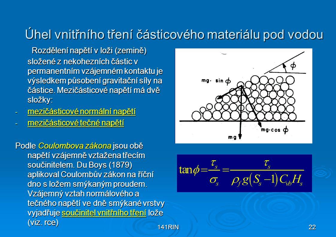 Úhel vnitřního tření částicového materiálu pod vodou